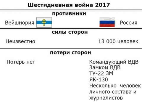 Путин распорядился призвать в армию 134 тыс. человек - Цензор.НЕТ 1711