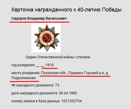 архив яков васильевич никитин минусинск это