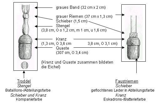 Troddel_und_Faustriemen.jpg