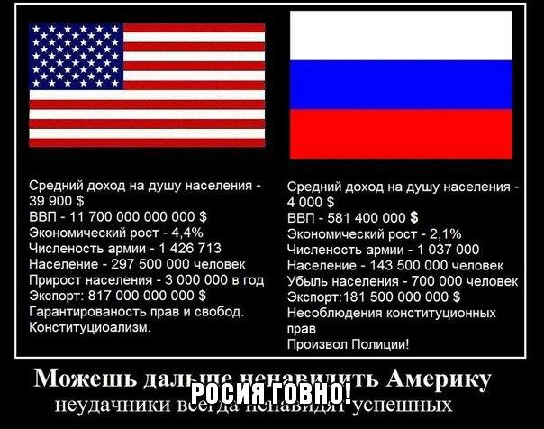 Как америка сделает россию 513