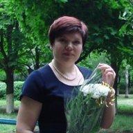 Оксана Гатченко
