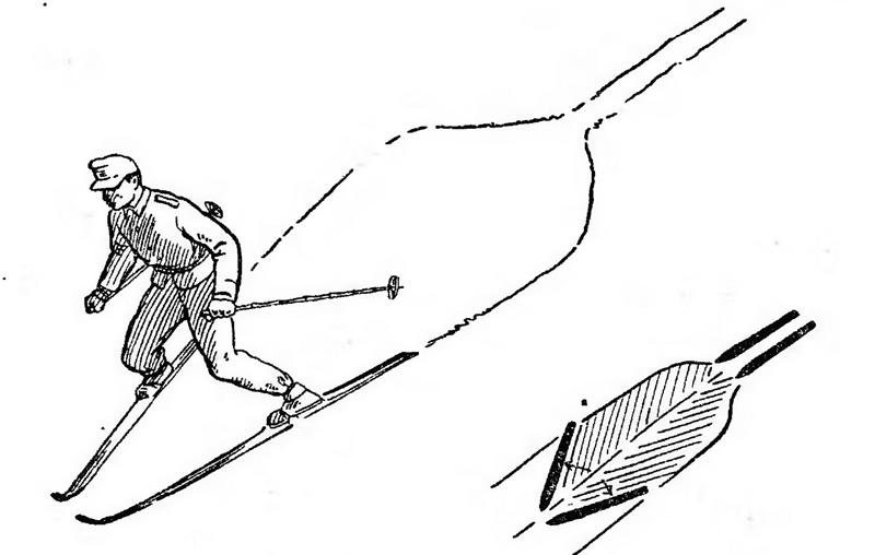 виды торможения на лыжах с картинками если уже ринга
